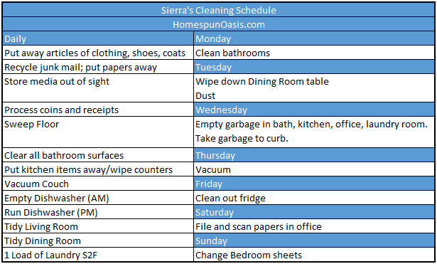 Keep your house clean with small tasks throughout the week! ~HomespunOasis.com